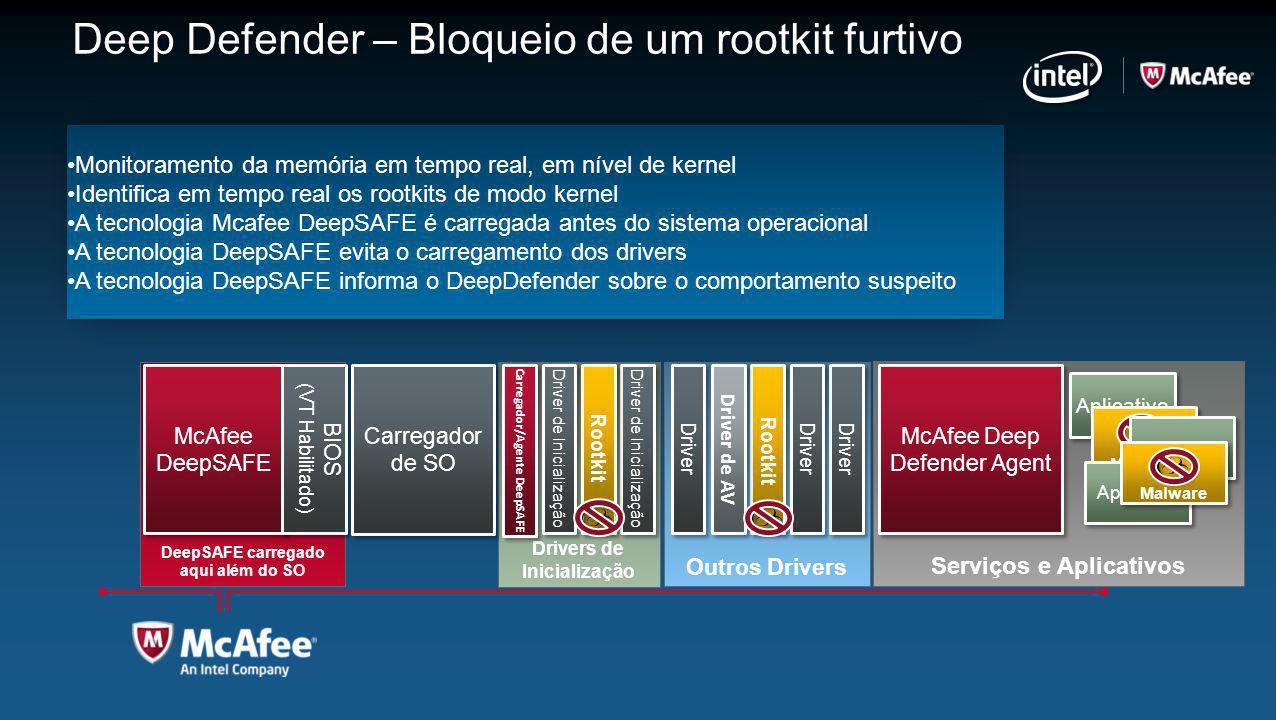 Serviços e Aplicativos Aplicativo Aplicativo Malware DeepSAFE carregado aqui além do SO Outros Drivers Drivers de Inicialização McAfee DeepSAFE McAfee