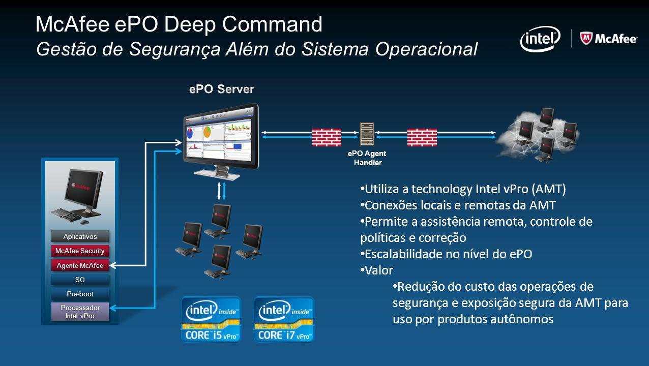 Processador Intel vPro Processador Pre-bootPre-boot SOSO Agente McAfee McAfee Security AplicativosAplicativos Utiliza a technology Intel vPro (AMT) Co