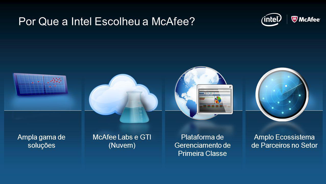 Por Que a Intel Escolheu a McAfee? Amplo Ecossistema de Parceiros no Setor Ampla gama de soluções McAfee Labs e GTI (Nuvem) Plataforma de Gerenciament