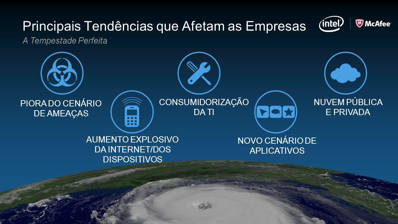 Principais Tendências que Afetam as Empresas A Tempestade Perfeita CONSUMIDORIZAÇÃO DA TI PIORA DO CENÁRIO DE AMEAÇAS NUVEM PÚBLICA E PRIVADA AUMENTO