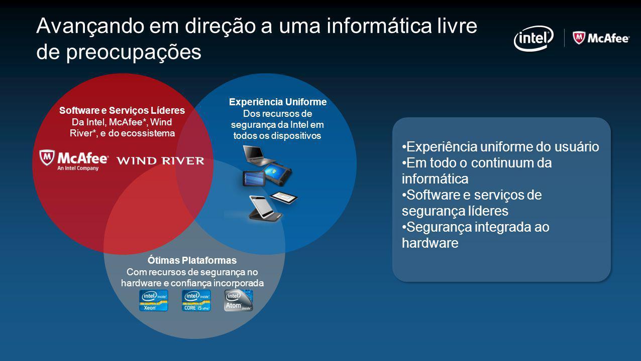 Avançando em direção a uma informática livre de preocupações Experiência uniforme do usuário Em todo o continuum da informática Software e serviços de