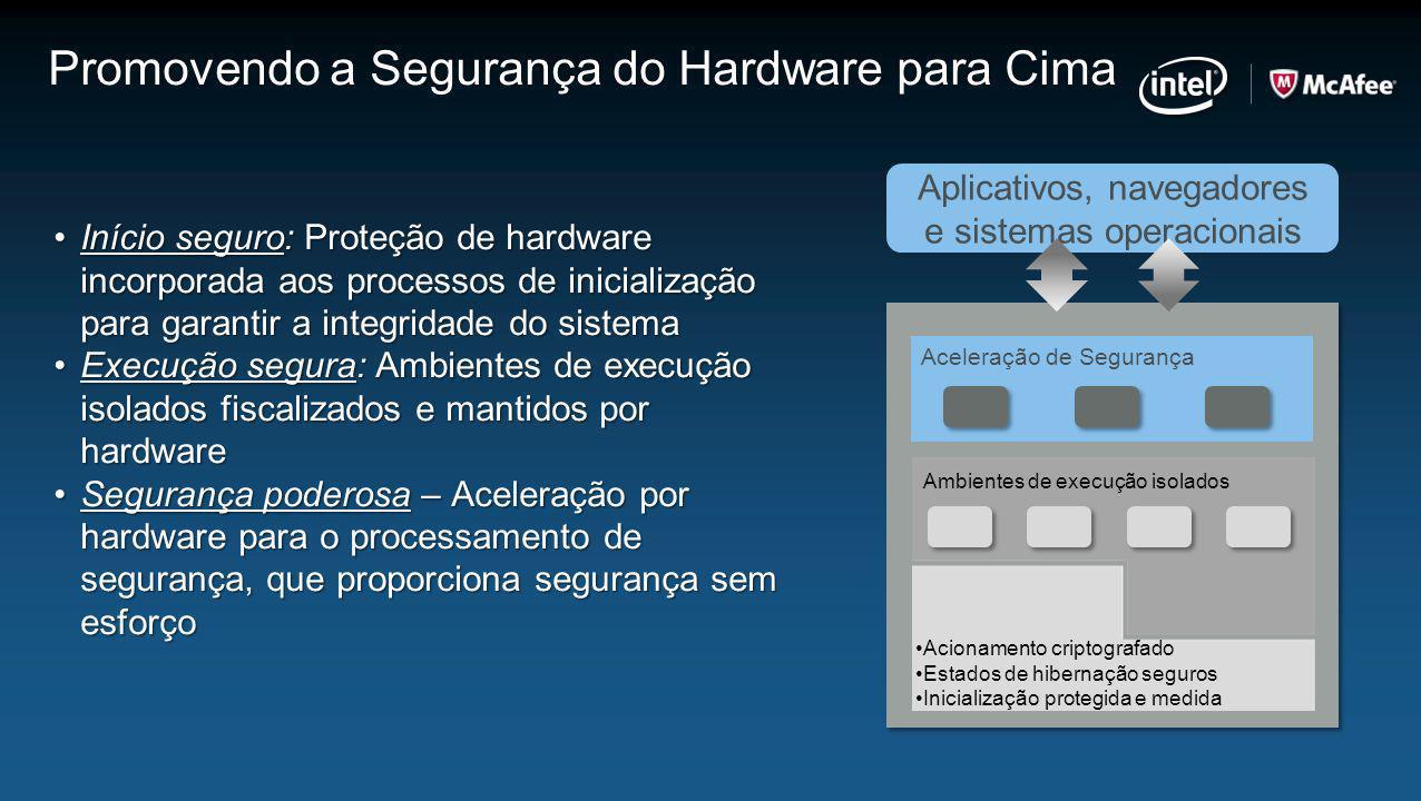 Promovendo a Segurança do Hardware para Cima Início seguro: Proteção de hardware incorporada aos processos de inicialização para garantir a integridad