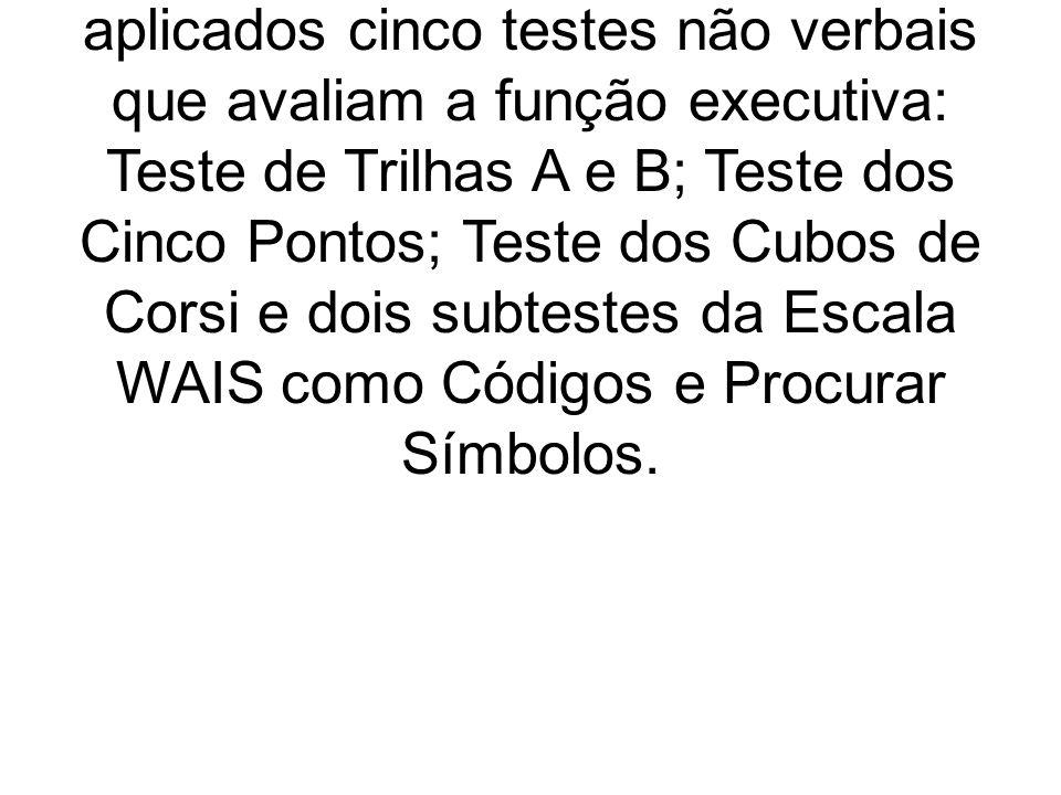 Os testes foram aplicados avaliações na Clínica de Fonoaudiologia do Hospital São Geraldo da UFMG. Foram aplicados cinco testes não verbais que avalia