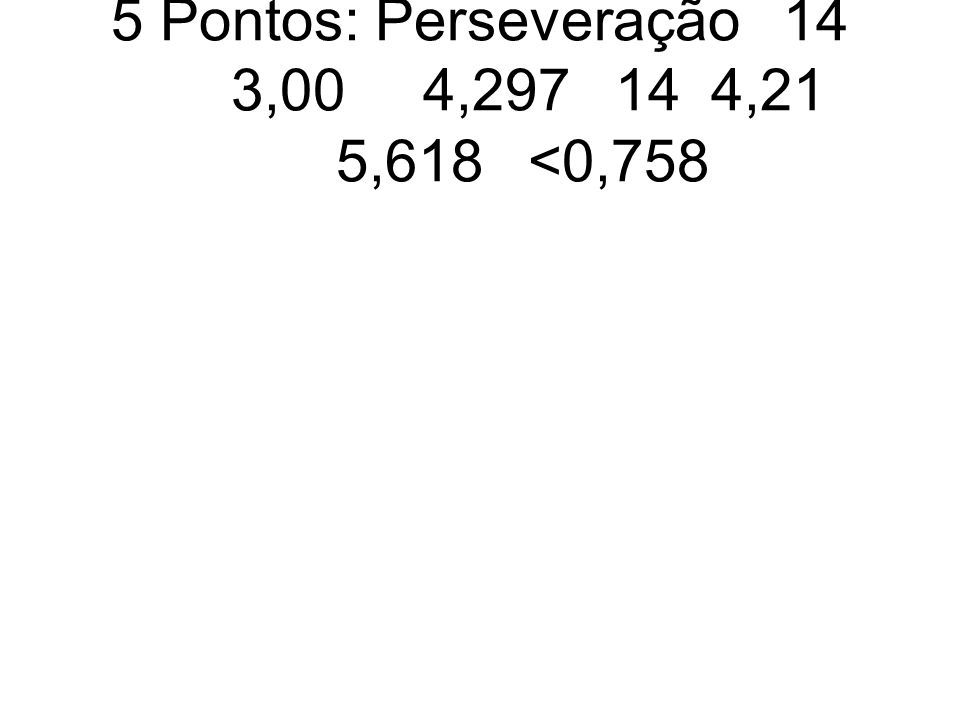 5 Pontos: Perseveração14 3,004,297144,21 5,618<0,758