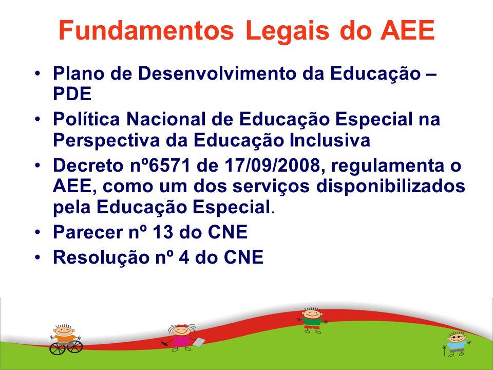 Fundamentos Legais do AEE Plano de Desenvolvimento da Educação – PDE Política Nacional de Educação Especial na Perspectiva da Educação Inclusiva Decre