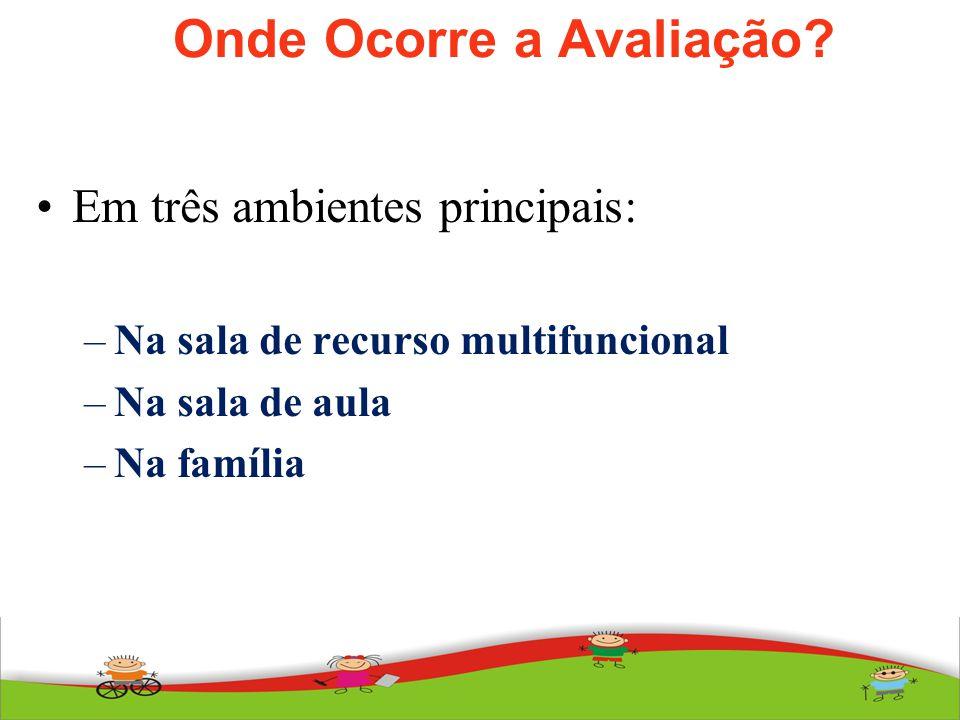 Onde Ocorre a Avaliação? Em três ambientes principais: –Na sala de recurso multifuncional –Na sala de aula –Na família