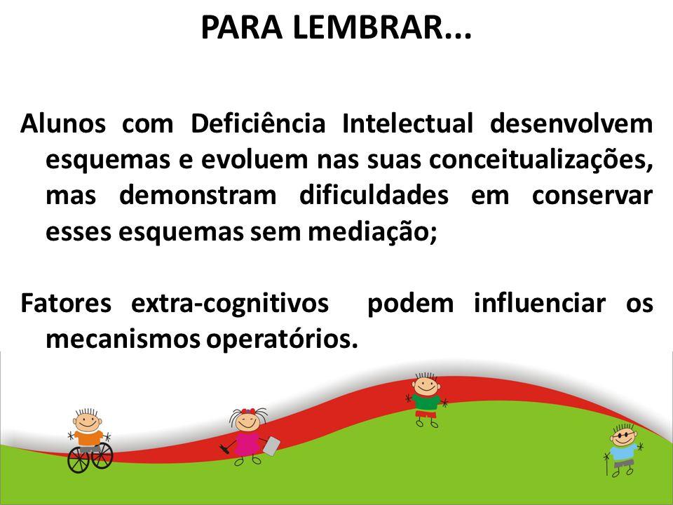 PARA LEMBRAR... Alunos com Deficiência Intelectual desenvolvem esquemas e evoluem nas suas conceitualizações, mas demonstram dificuldades em conservar