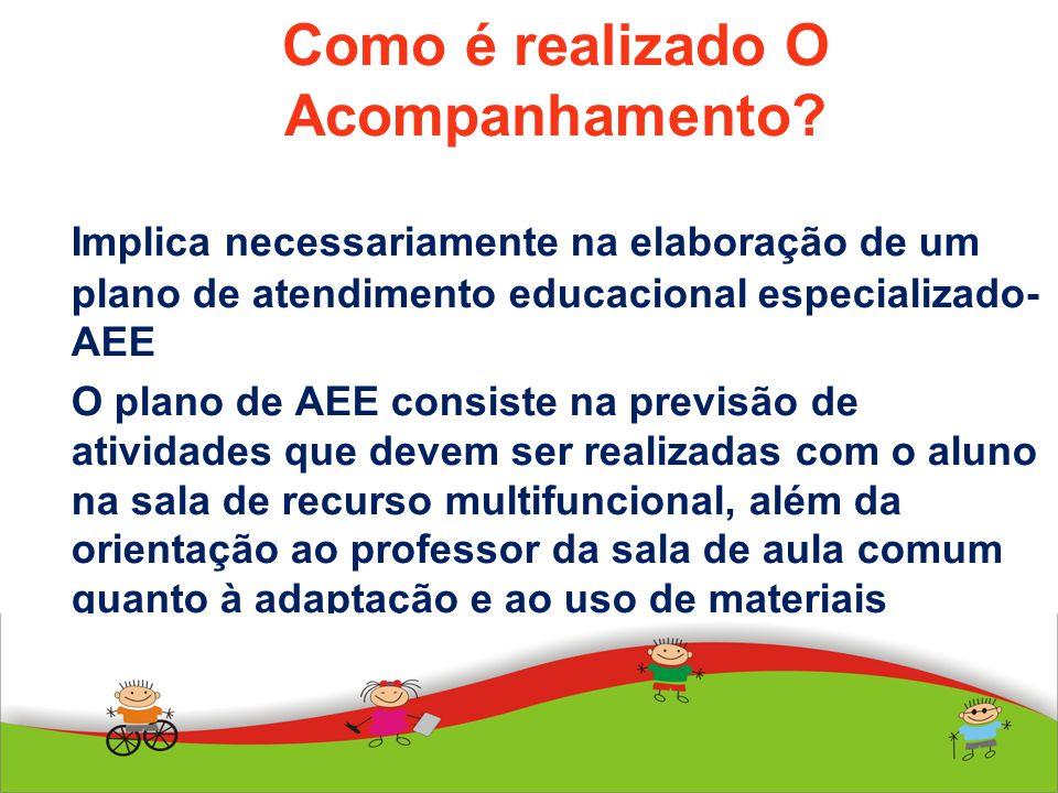 Como é realizado O Acompanhamento? Implica necessariamente na elaboração de um plano de atendimento educacional especializado- AEE O plano de AEE cons