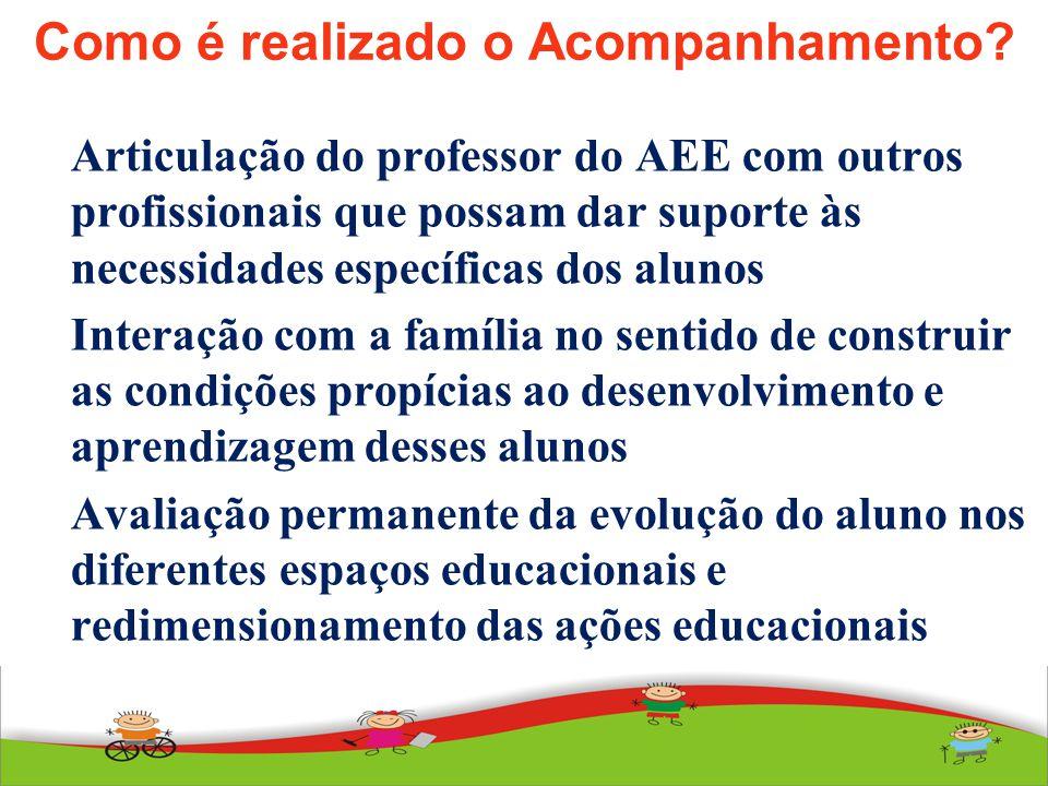 Como é realizado o Acompanhamento? Articulação do professor do AEE com outros profissionais que possam dar suporte às necessidades específicas dos alu