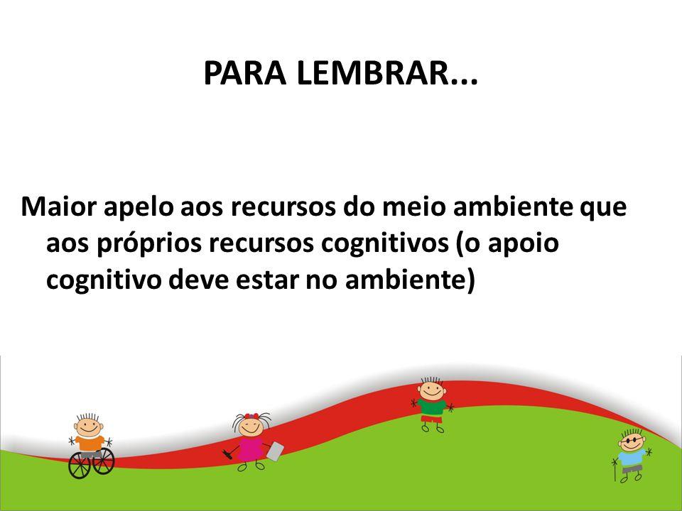 PARA LEMBRAR... Maior apelo aos recursos do meio ambiente que aos próprios recursos cognitivos (o apoio cognitivo deve estar no ambiente)