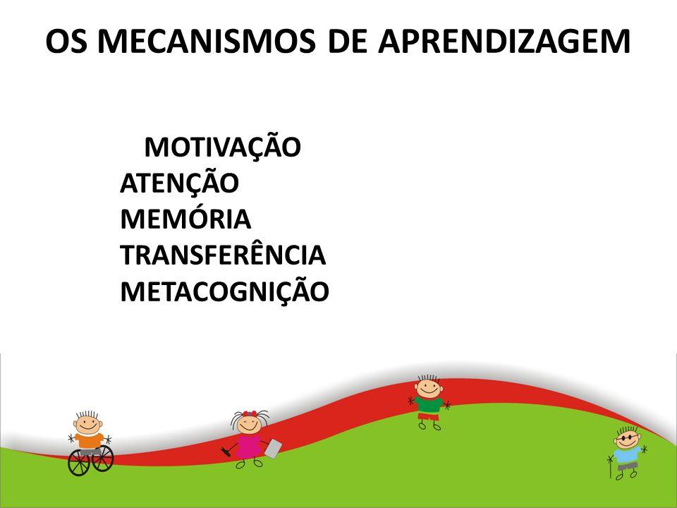OS MECANISMOS DE APRENDIZAGEM MOTIVAÇÃO ATENÇÃO MEMÓRIA TRANSFERÊNCIA METACOGNIÇÃO