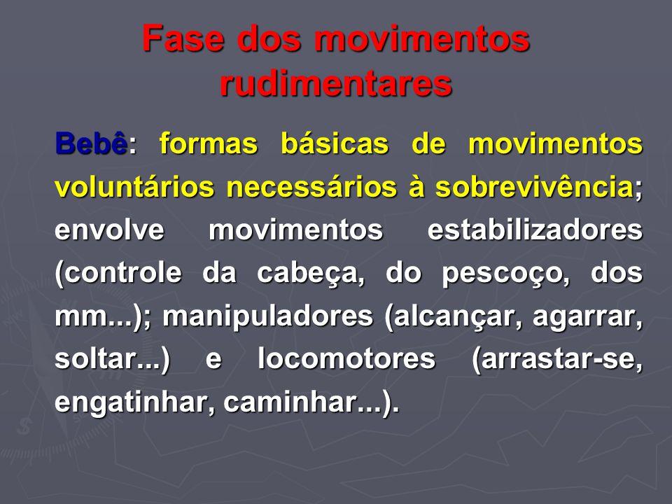 Fase dos movimentos rudimentares Bebê: formas básicas de movimentos voluntários necessários à sobrevivência; envolve movimentos estabilizadores (contr