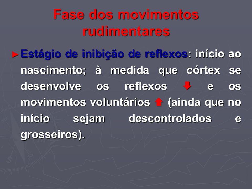Fase dos movimentos rudimentares Estágio de inibição de reflexos: início ao nascimento; à medida que córtex se desenvolve os reflexos e os movimentos