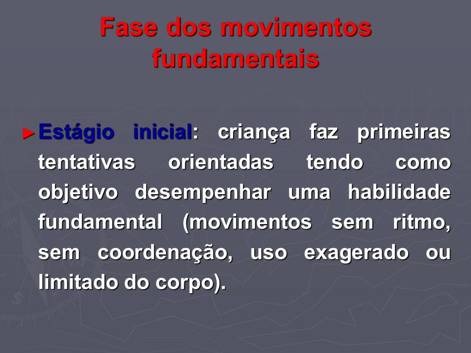 Fase dos movimentos fundamentais Estágio inicial: criança faz primeiras tentativas orientadas tendo como objetivo desempenhar uma habilidade fundament
