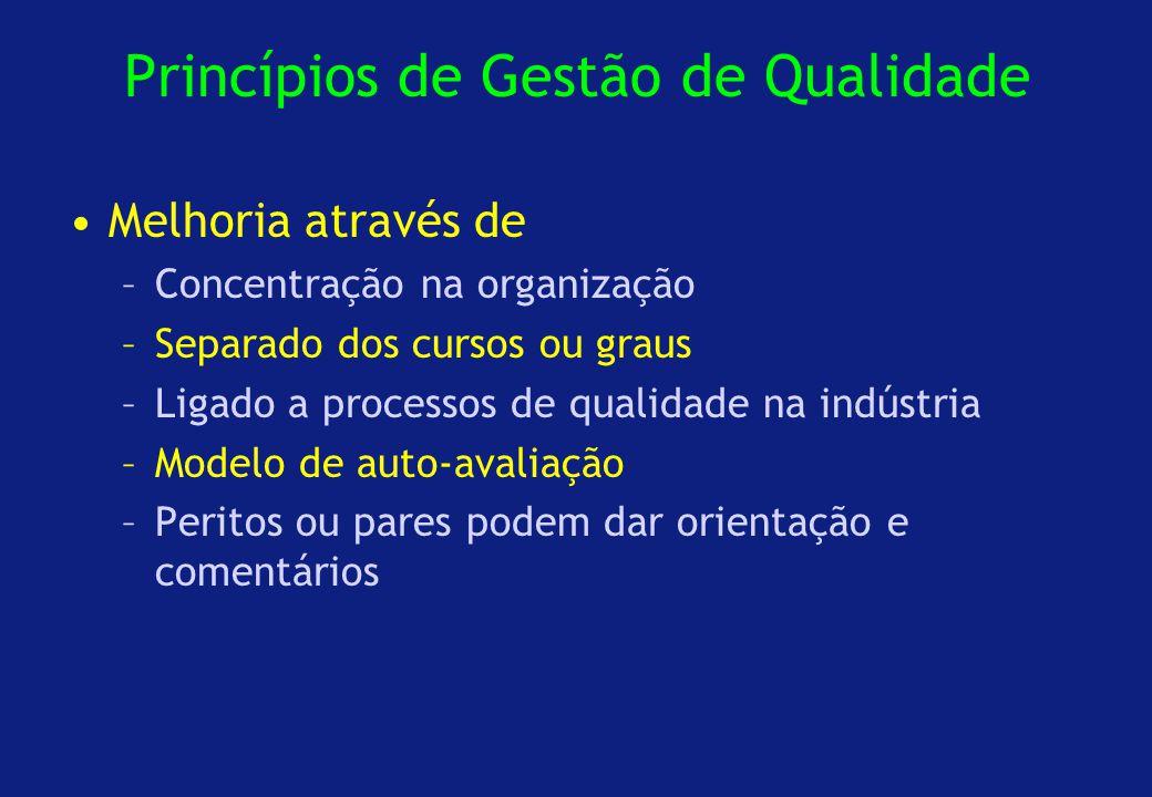 Princípios de Gestão de Qualidade Melhoria através de –Concentração na organização –Separado dos cursos ou graus –Ligado a processos de qualidade na indústria –Modelo de auto-avaliação –Peritos ou pares podem dar orientação e comentários