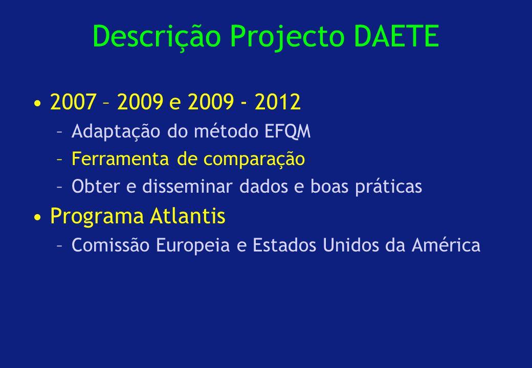 Descrição Projecto DAETE 2007 – 2009 e 2009 - 2012 –Adaptação do método EFQM –Ferramenta de comparação –Obter e disseminar dados e boas práticas Programa Atlantis –Comissão Europeia e Estados Unidos da América