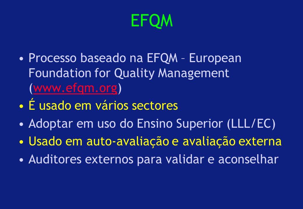 EFQM Processo baseado na EFQM – European Foundation for Quality Management (www.efqm.org)www.efqm.org É usado em vários sectores Adoptar em uso do Ensino Superior (LLL/EC) Usado em auto-avaliação e avaliação externa Auditores externos para validar e aconselhar