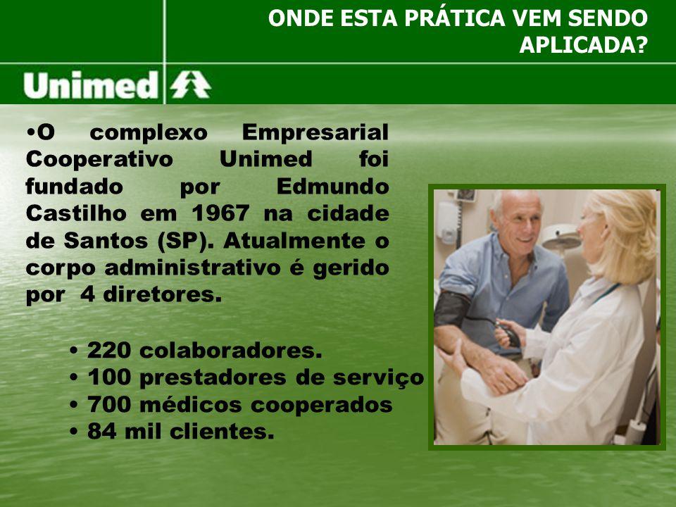 ONDE ESTA PRÁTICA VEM SENDO APLICADA? O complexo Empresarial Cooperativo Unimed foi fundado por Edmundo Castilho em 1967 na cidade de Santos (SP). Atu