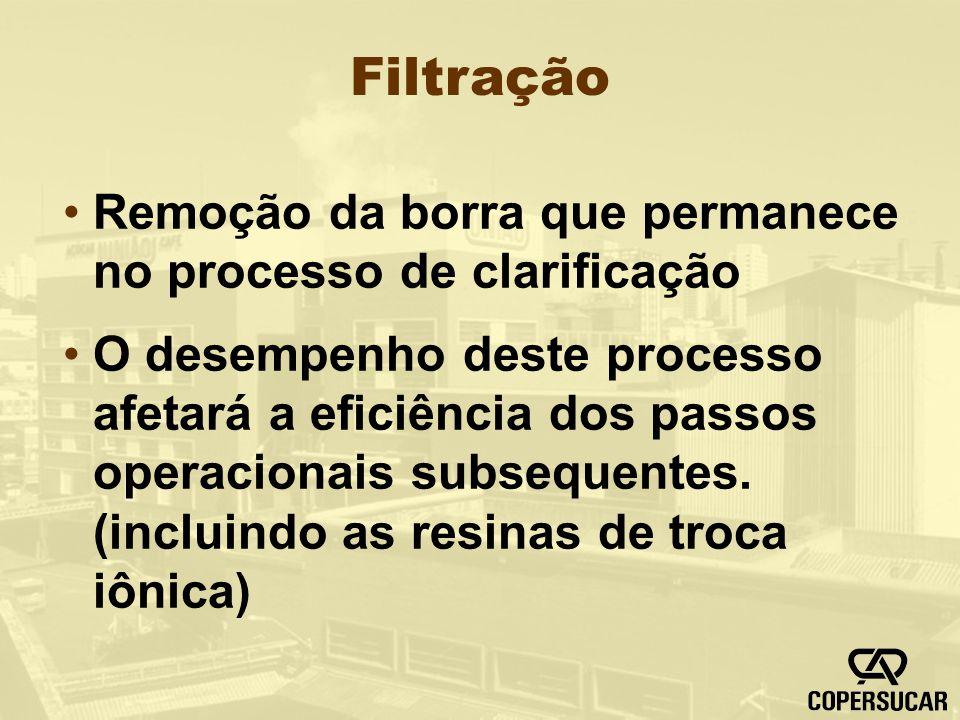 Filtração Remoção da borra que permanece no processo de clarificação O desempenho deste processo afetará a eficiência dos passos operacionais subseque