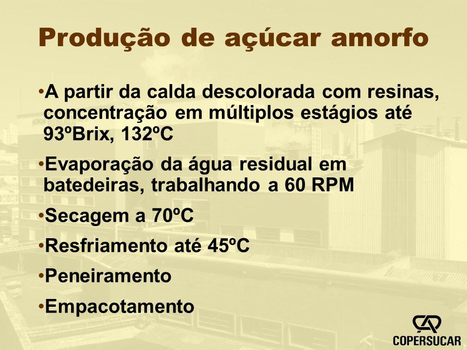 Produção de açúcar amorfo A partir da calda descolorada com resinas, concentração em múltiplos estágios até 93ºBrix, 132ºC Evaporação da água residual