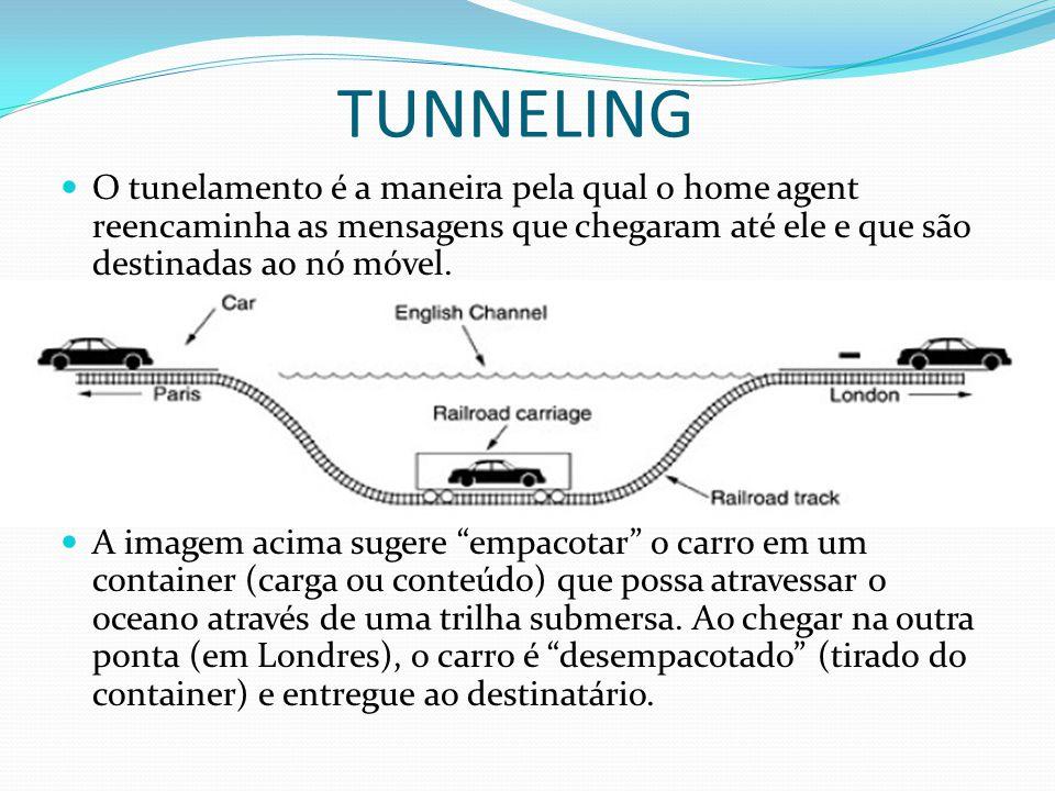 TUNNELING O tunelamento é a maneira pela qual o home agent reencaminha as mensagens que chegaram até ele e que são destinadas ao nó móvel. A imagem ac