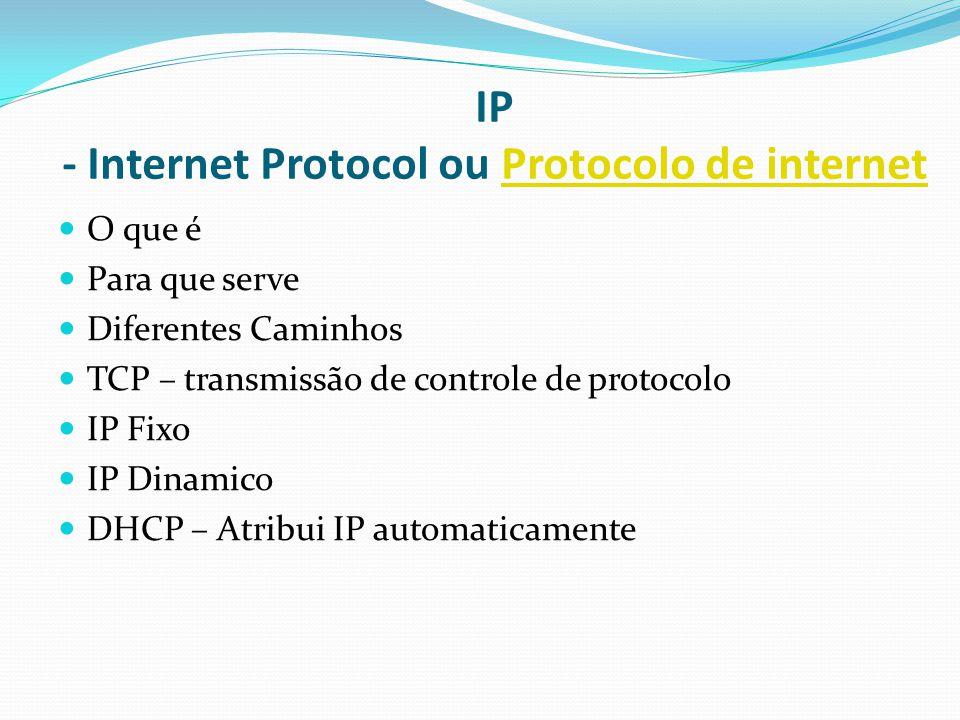 IP - Internet Protocol ou Protocolo de internetProtocolo de internet O que é Para que serve Diferentes Caminhos TCP – transmissão de controle de proto