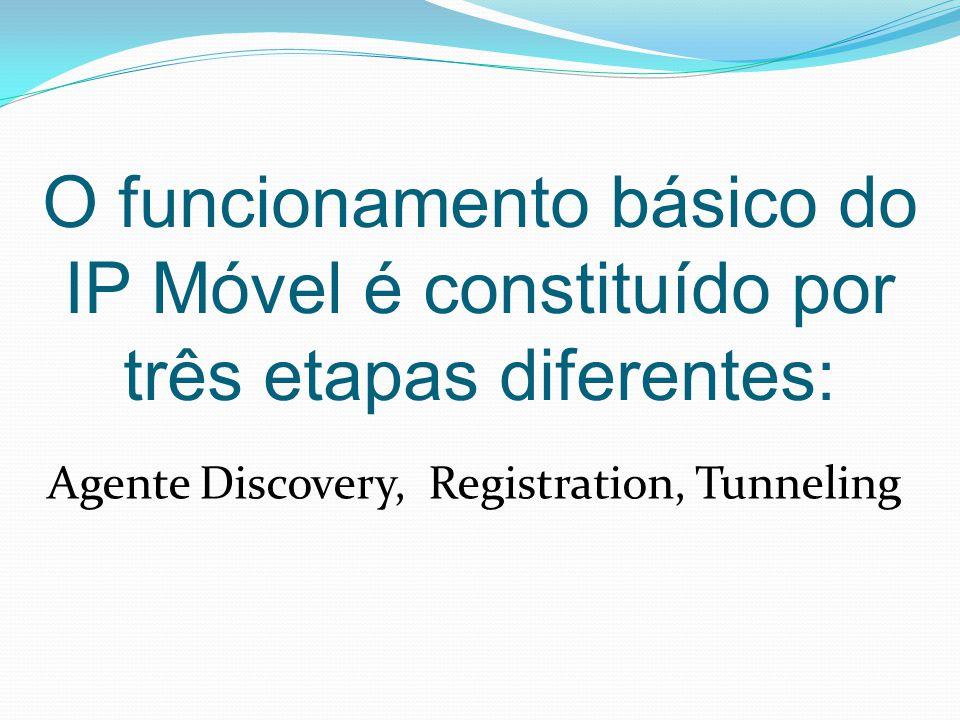 O funcionamento básico do IP Móvel é constituído por três etapas diferentes: Agente Discovery, Registration, Tunneling