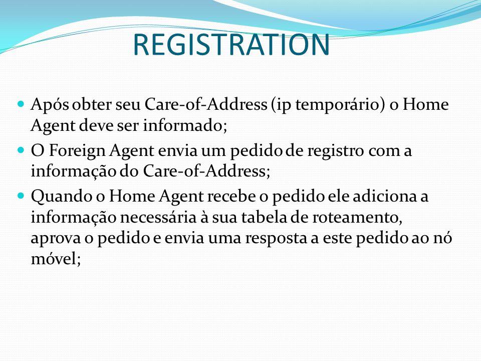 REGISTRATION Após obter seu Care-of-Address (ip temporário) o Home Agent deve ser informado; O Foreign Agent envia um pedido de registro com a informa