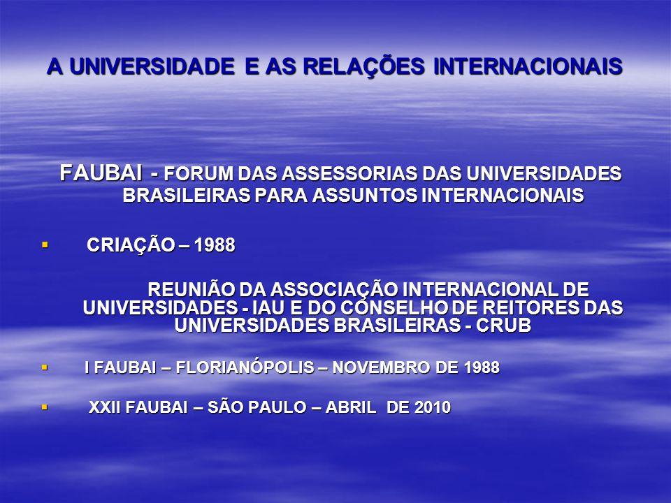 A UNIVERSIDADE E AS RELAÇÕES INTERNACIONAIS FAUBAI - FORUM DAS ASSESSORIAS DAS UNIVERSIDADES BRASILEIRAS PARA ASSUNTOS INTERNACIONAIS CRIAÇÃO – 1988 CRIAÇÃO – 1988 REUNIÃO DA ASSOCIAÇÃO INTERNACIONAL DE UNIVERSIDADES - IAU E DO CONSELHO DE REITORES DAS UNIVERSIDADES BRASILEIRAS - CRUB REUNIÃO DA ASSOCIAÇÃO INTERNACIONAL DE UNIVERSIDADES - IAU E DO CONSELHO DE REITORES DAS UNIVERSIDADES BRASILEIRAS - CRUB I FAUBAI – FLORIANÓPOLIS – NOVEMBRO DE 1988 I FAUBAI – FLORIANÓPOLIS – NOVEMBRO DE 1988 XXII FAUBAI – SÃO PAULO – ABRIL DE 2010 XXII FAUBAI – SÃO PAULO – ABRIL DE 2010