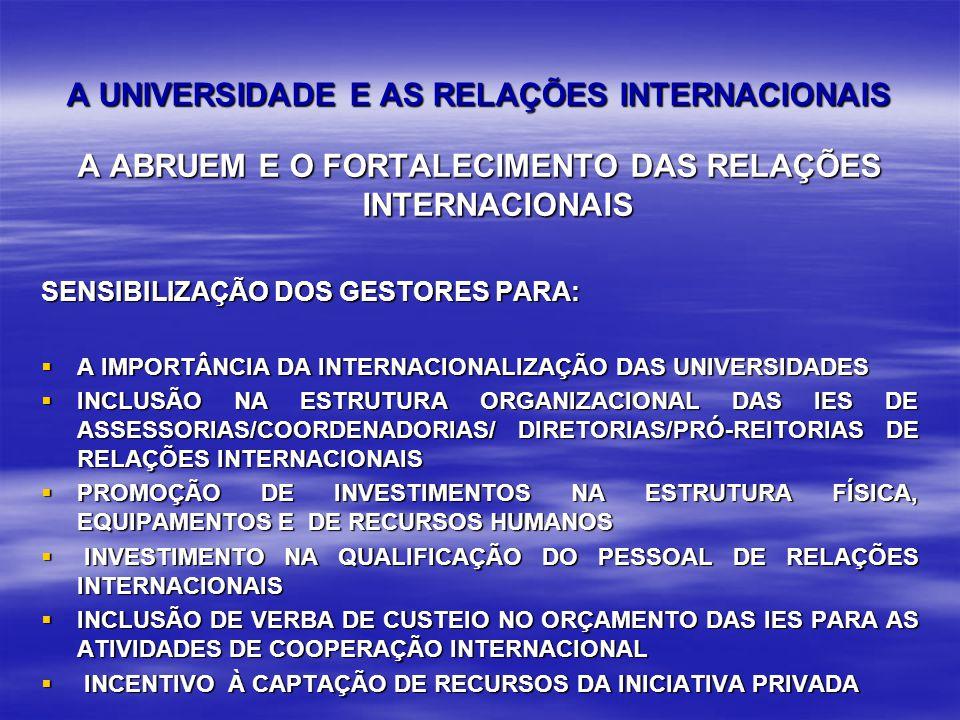 A UNIVERSIDADE E AS RELAÇÕES INTERNACIONAIS A ABRUEM E O FORTALECIMENTO DAS RELAÇÕES INTERNACIONAIS SENSIBILIZAÇÃO DOS GESTORES PARA: A IMPORTÂNCIA DA INTERNACIONALIZAÇÃO DAS UNIVERSIDADES A IMPORTÂNCIA DA INTERNACIONALIZAÇÃO DAS UNIVERSIDADES INCLUSÃO NA ESTRUTURA ORGANIZACIONAL DAS IES DE ASSESSORIAS/COORDENADORIAS/ DIRETORIAS/PRÓ-REITORIAS DE RELAÇÕES INTERNACIONAIS INCLUSÃO NA ESTRUTURA ORGANIZACIONAL DAS IES DE ASSESSORIAS/COORDENADORIAS/ DIRETORIAS/PRÓ-REITORIAS DE RELAÇÕES INTERNACIONAIS PROMOÇÃO DE INVESTIMENTOS NA ESTRUTURA FÍSICA, EQUIPAMENTOS E DE RECURSOS HUMANOS PROMOÇÃO DE INVESTIMENTOS NA ESTRUTURA FÍSICA, EQUIPAMENTOS E DE RECURSOS HUMANOS INVESTIMENTO NA QUALIFICAÇÃO DO PESSOAL DE RELAÇÕES INTERNACIONAIS INVESTIMENTO NA QUALIFICAÇÃO DO PESSOAL DE RELAÇÕES INTERNACIONAIS INCLUSÃO DE VERBA DE CUSTEIO NO ORÇAMENTO DAS IES PARA AS ATIVIDADES DE COOPERAÇÃO INTERNACIONAL INCLUSÃO DE VERBA DE CUSTEIO NO ORÇAMENTO DAS IES PARA AS ATIVIDADES DE COOPERAÇÃO INTERNACIONAL INCENTIVO À CAPTAÇÃO DE RECURSOS DA INICIATIVA PRIVADA INCENTIVO À CAPTAÇÃO DE RECURSOS DA INICIATIVA PRIVADA