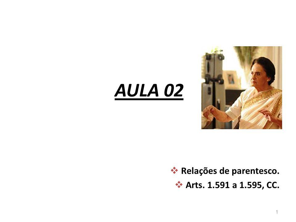 AULA 02 Relações de parentesco. Arts. 1.591 a 1.595, CC. 1