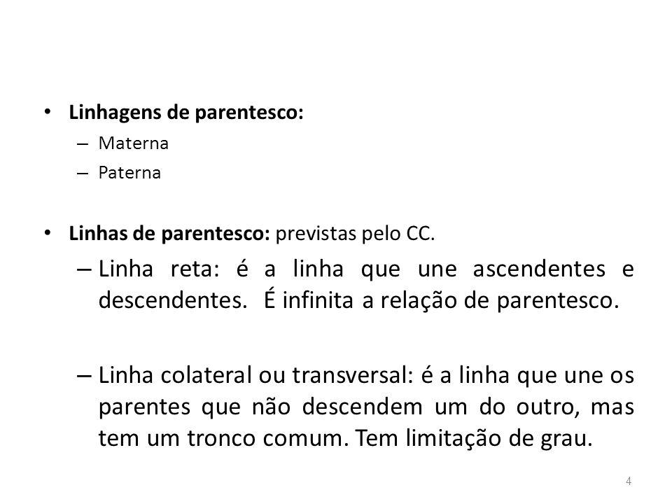 Linhagens de parentesco: – Materna – Paterna Linhas de parentesco: previstas pelo CC.