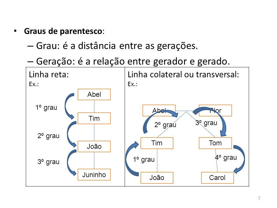 Graus de parentesco: – Grau: é a distância entre as gerações.