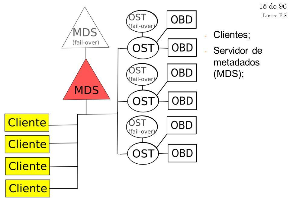 - Clientes; 15 de 96 - Servidor de metadados (MDS); Lustre F.S.