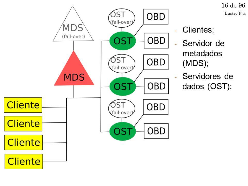 - Clientes; 16 de 96 - Servidor de metadados (MDS); - Servidores de dados (OST); Lustre F.S.