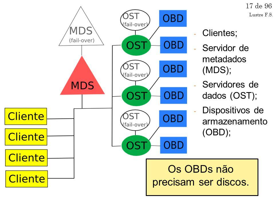 - Clientes; 17 de 96 - Servidor de metadados (MDS); - Servidores de dados (OST); - Dispositivos de armazenamento (OBD); Os OBDs não precisam ser discos.