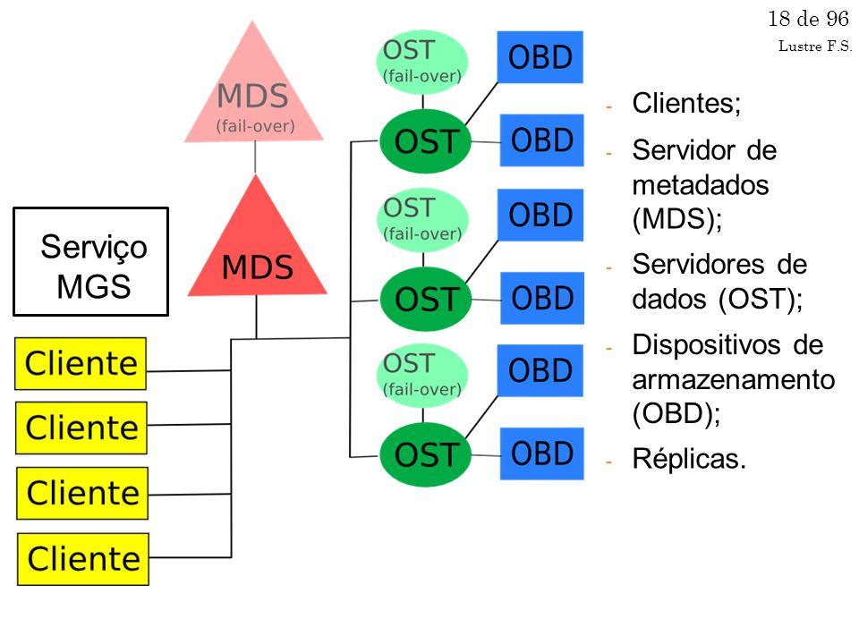 - Clientes; 18 de 96 - Servidor de metadados (MDS); - Servidores de dados (OST); - Dispositivos de armazenamento (OBD); - Réplicas.