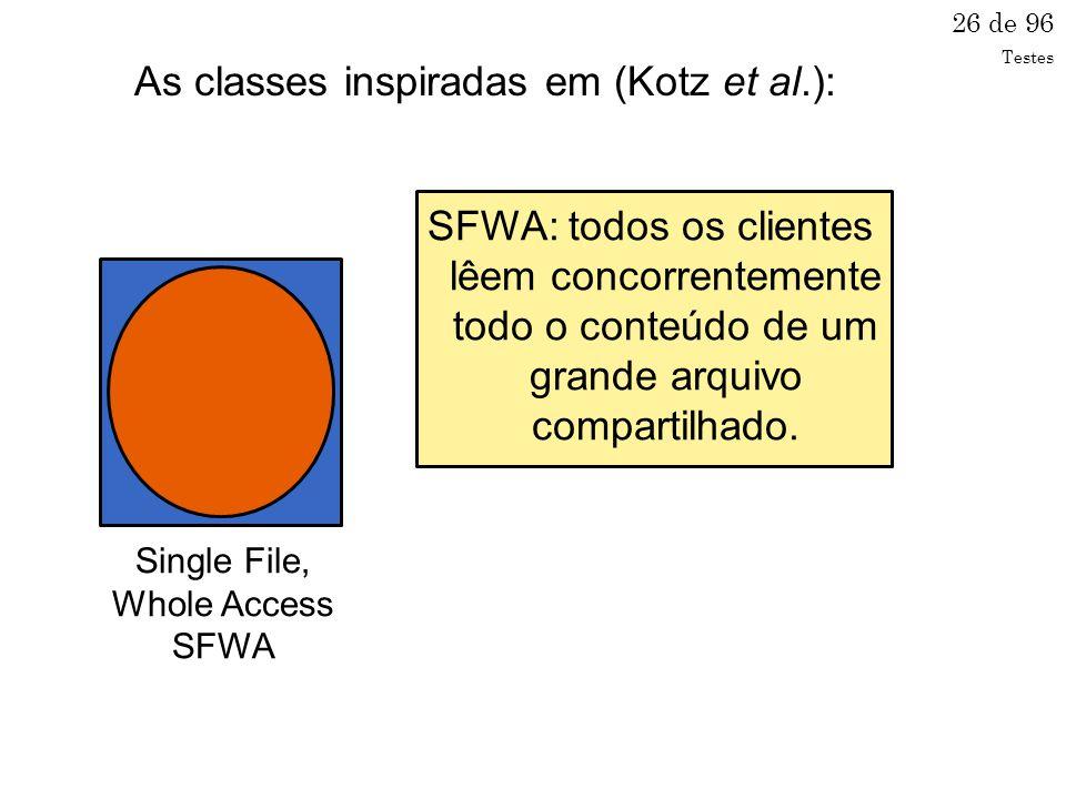 26 de 96 Single File, Whole Access SFWA SFWA: todos os clientes lêem concorrentemente todo o conteúdo de um grande arquivo compartilhado.