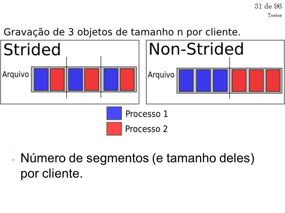 31 de 96 - Número de segmentos (e tamanho deles) por cliente. Testes