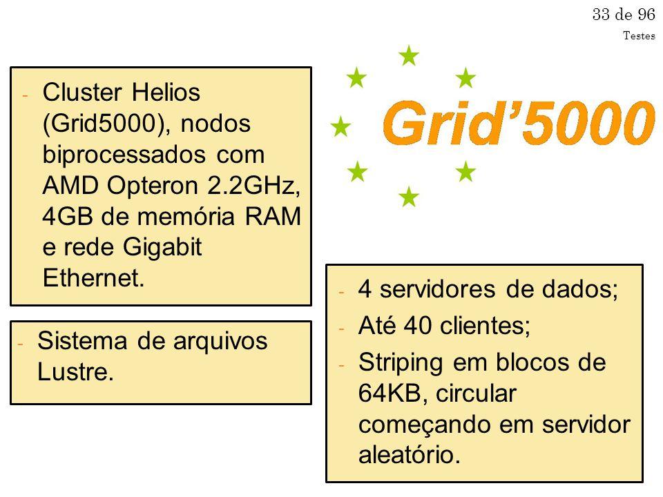 33 de 96 - Cluster Helios (Grid5000), nodos biprocessados com AMD Opteron 2.2GHz, 4GB de memória RAM e rede Gigabit Ethernet.