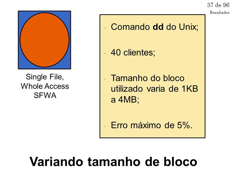 37 de 96 - Comando dd do Unix; - 40 clientes; - Tamanho do bloco utilizado varia de 1KB a 4MB; - Erro máximo de 5%.