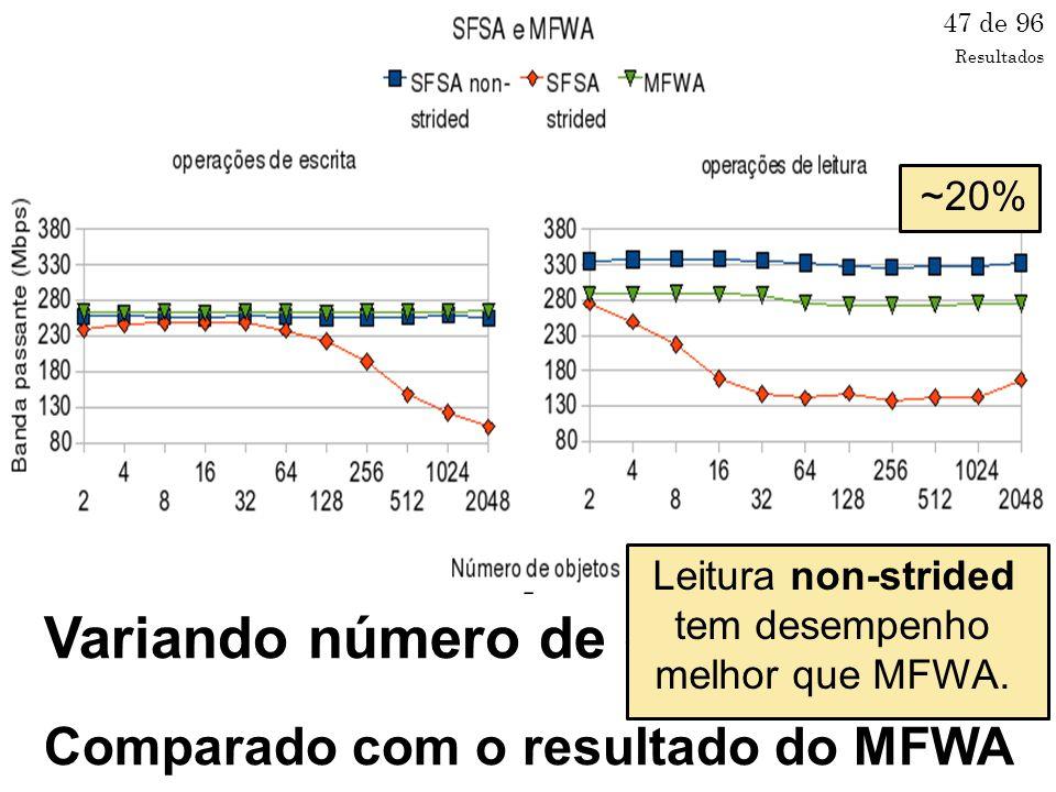 Variando número de objetos Comparado com o resultado do MFWA 47 de 96 Leitura non-strided tem desempenho melhor que MFWA.