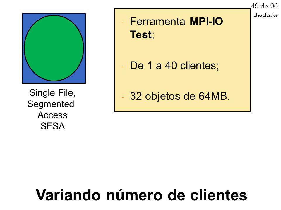 Single File, Segmented Access SFSA 49 de 96 - Ferramenta MPI-IO Test; - De 1 a 40 clientes; - 32 objetos de 64MB.