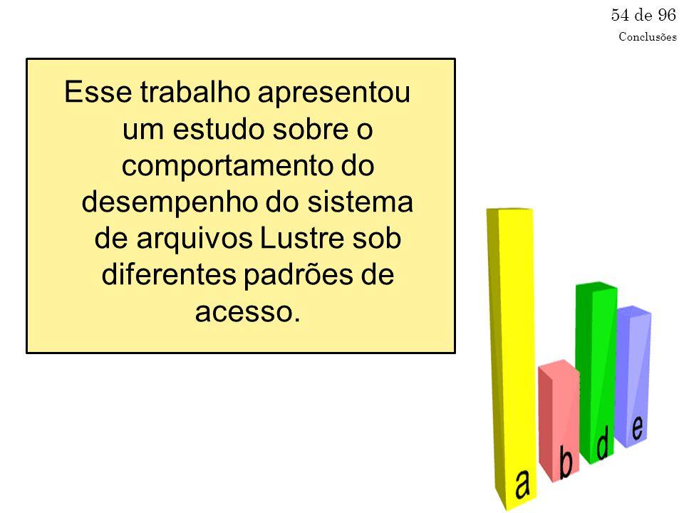 Esse trabalho apresentou um estudo sobre o comportamento do desempenho do sistema de arquivos Lustre sob diferentes padrões de acesso.