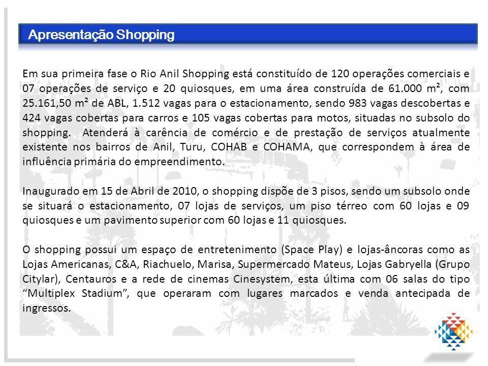 Apresentação Shopping Em sua primeira fase o Rio Anil Shopping está constituído de 120 operações comerciais e 07 operações de serviço e 20 quiosques,
