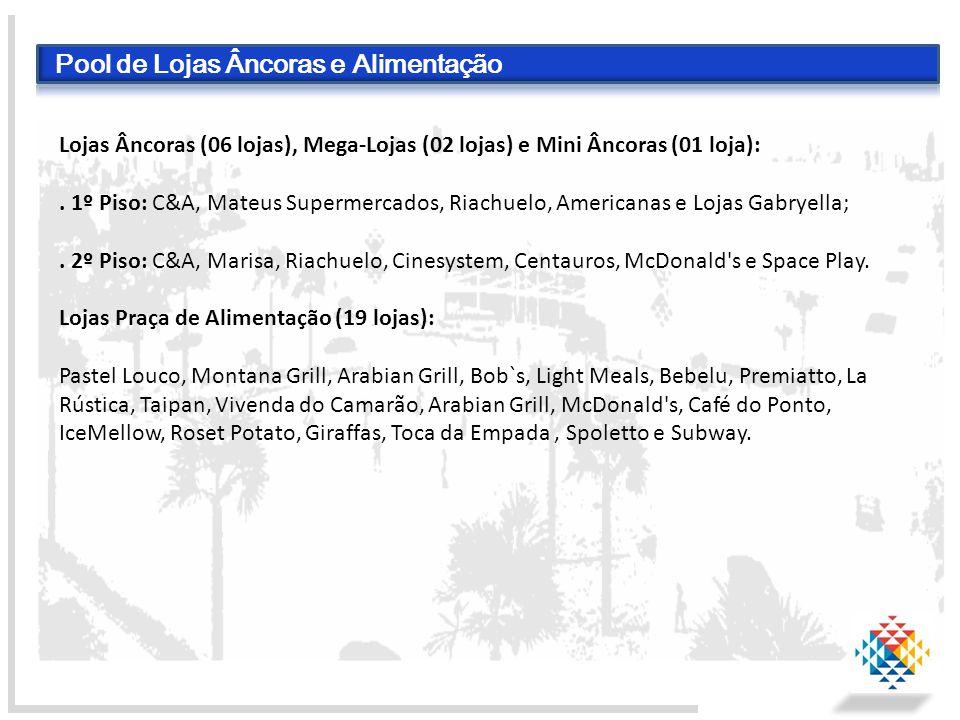 Lojas Âncoras (06 lojas), Mega-Lojas (02 lojas) e Mini Âncoras (01 loja):. 1º Piso: C&A, Mateus Supermercados, Riachuelo, Americanas e Lojas Gabryella