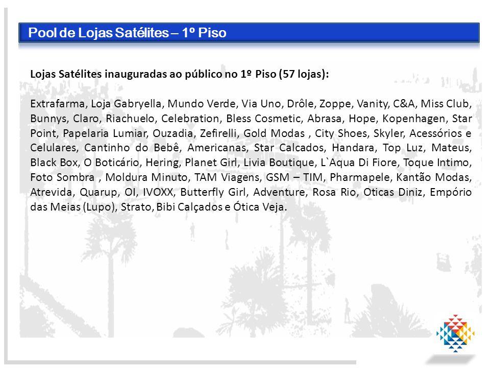 Lojas Satélites inauguradas ao público no 1º Piso (57 lojas): Extrafarma, Loja Gabryella, Mundo Verde, Via Uno, Drôle, Zoppe, Vanity, C&A, Miss Club,