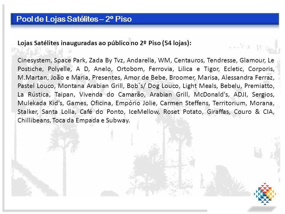 Lojas Satélites inauguradas ao público no 2º Piso (54 lojas): Cinesystem, Space Park, Zada By Tvz, Andarella, WM, Centauros, Tendresse, Glamour, Le Po