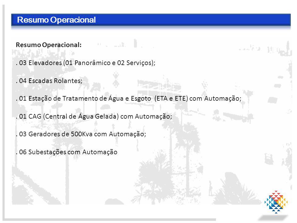 Resumo Operacional Resumo Operacional:. 03 Elevadores (01 Panorâmico e 02 Serviços);. 04 Escadas Rolantes;. 01 Estação de Tratamento de Água e Esgoto