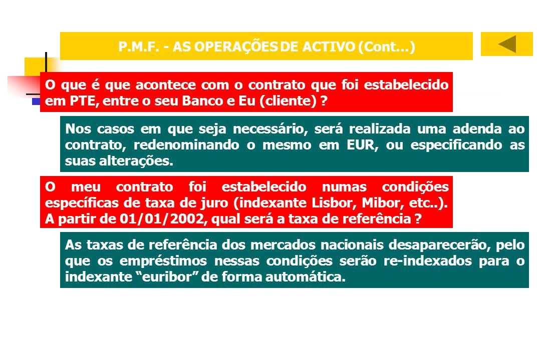 P.M.F. - AS OPERAÇÕES DE ACTIVO (Cont…) O que é que acontece com o contrato que foi estabelecido em PTE, entre o seu Banco e Eu (cliente) ? Nos casos